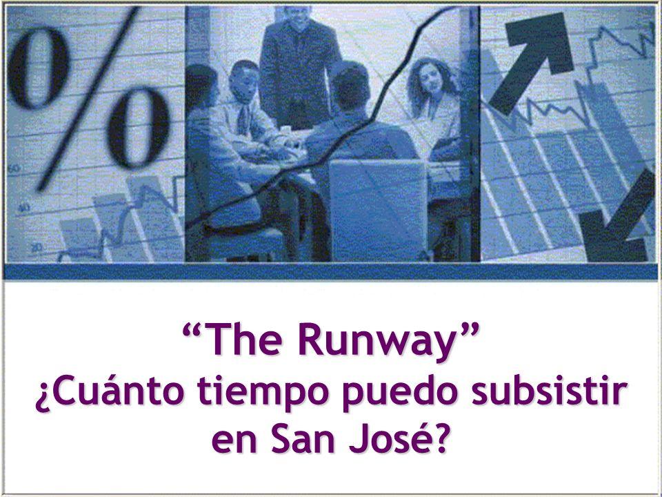 The Runway ¿Cuánto tiempo puedo subsistir en San José