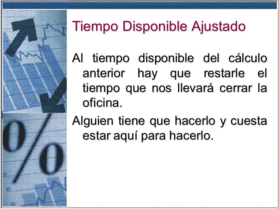 Tiempo Disponible Ajustado Al tiempo disponible del cálculo anterior hay que restarle el tiempo que nos llevará cerrar la oficina.