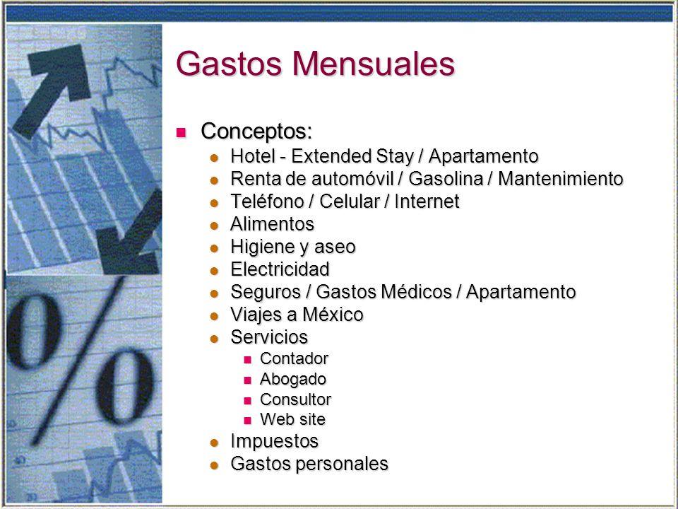 Gastos Mensuales Conceptos: Conceptos: Hotel - Extended Stay / Apartamento Hotel - Extended Stay / Apartamento Renta de automóvil / Gasolina / Mantenimiento Renta de automóvil / Gasolina / Mantenimiento Teléfono / Celular / Internet Teléfono / Celular / Internet Alimentos Alimentos Higiene y aseo Higiene y aseo Electricidad Electricidad Seguros / Gastos Médicos / Apartamento Seguros / Gastos Médicos / Apartamento Viajes a México Viajes a México Servicios Servicios Contador Contador Abogado Abogado Consultor Consultor Web site Web site Impuestos Impuestos Gastos personales Gastos personales