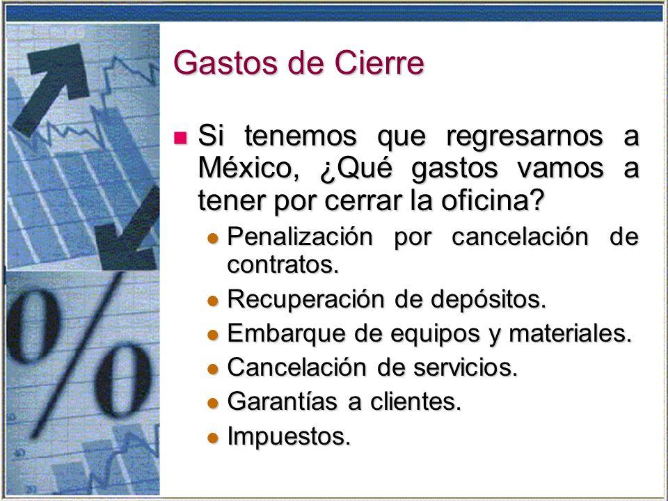 Gastos de Cierre Si tenemos que regresarnos a México, ¿Qué gastos vamos a tener por cerrar la oficina.