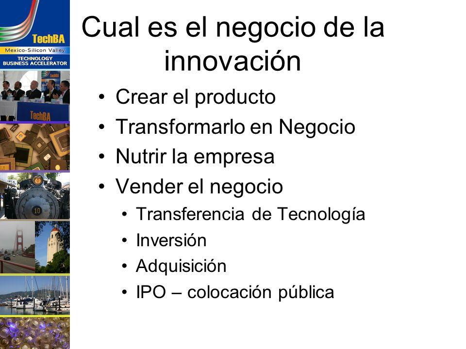 Cual es el negocio de la innovación Crear el producto Transformarlo en Negocio Nutrir la empresa Vender el negocio Transferencia de Tecnología Inversi