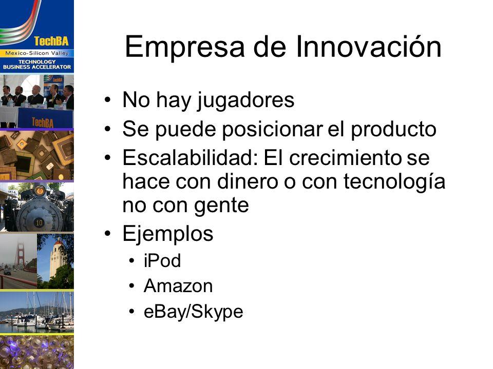 Empresa de Innovación No hay jugadores Se puede posicionar el producto Escalabilidad: El crecimiento se hace con dinero o con tecnología no con gente
