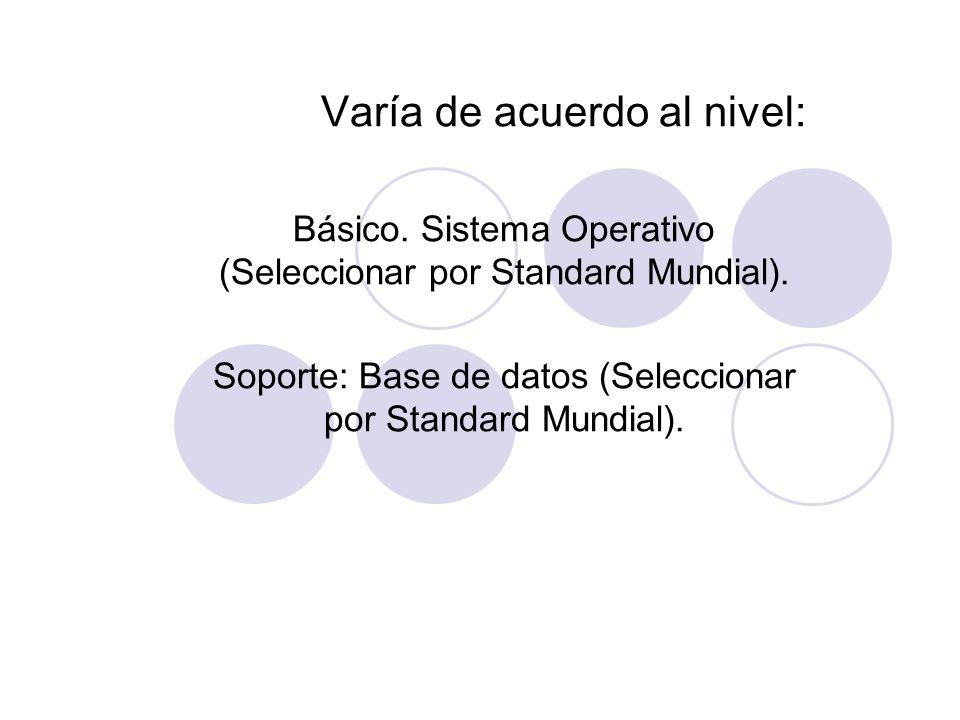 Varía de acuerdo al nivel: Básico. Sistema Operativo (Seleccionar por Standard Mundial). Soporte: Base de datos (Seleccionar por Standard Mundial).