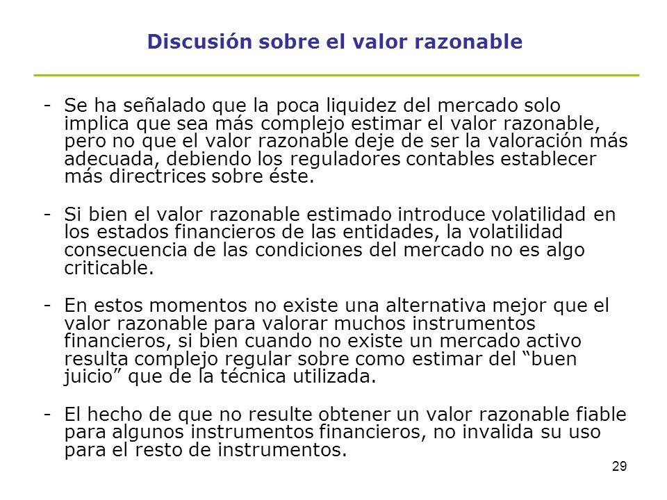28 Discusión sobre el valor razonable La aplicación del valor razonable, además, en mercados bajistas y poco líquidos precipitan las ventas de los ins