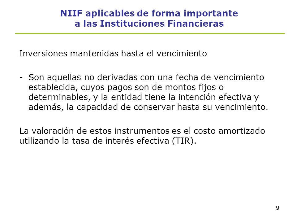 8 NIIF aplicables de forma importante a las Instituciones Financieras -Los derivados (excepto los que se consideren como cobertura de riesgo). La valo