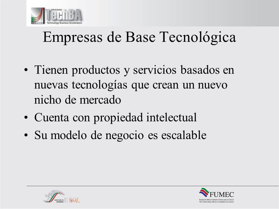Empresas de Base Tecnológica Tienen productos y servicios basados en nuevas tecnologías que crean un nuevo nicho de mercado Cuenta con propiedad intel