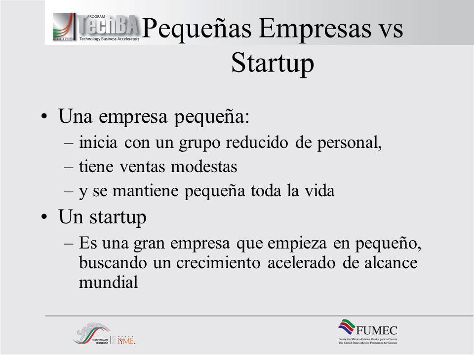 Pequeñas Empresas vs Startup Una empresa pequeña: –inicia con un grupo reducido de personal, –tiene ventas modestas –y se mantiene pequeña toda la vid