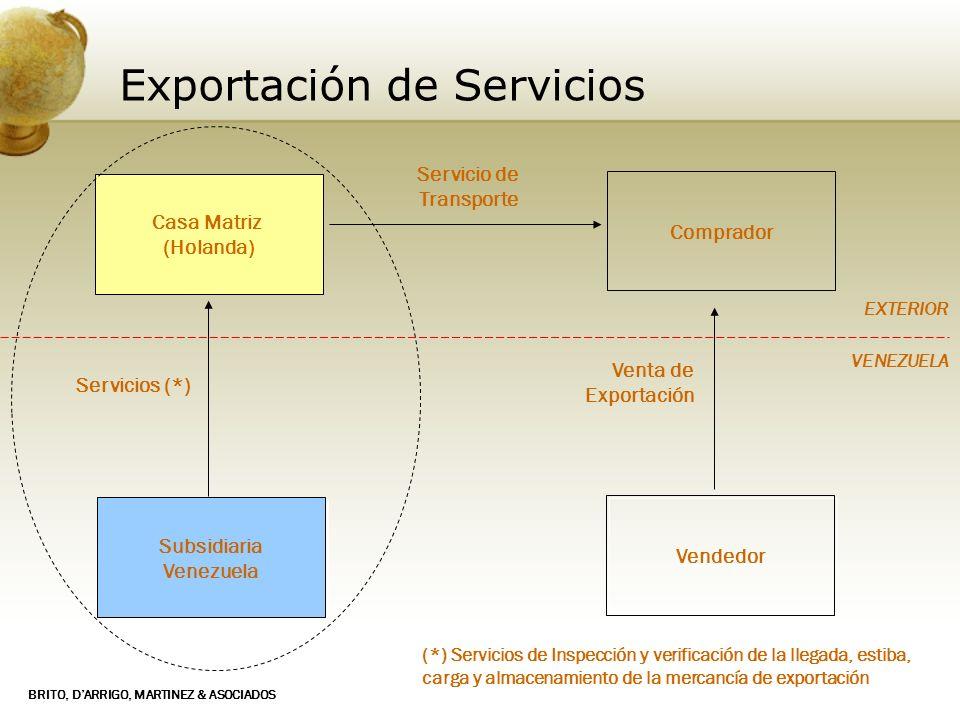 BRITO, DARRIGO, MARTINEZ & ASOCIADOS Exportación de Servicios Subsidiaria Venezuela Subsidiaria Venezuela Servicios (*) Casa Matriz (Holanda) Servicio