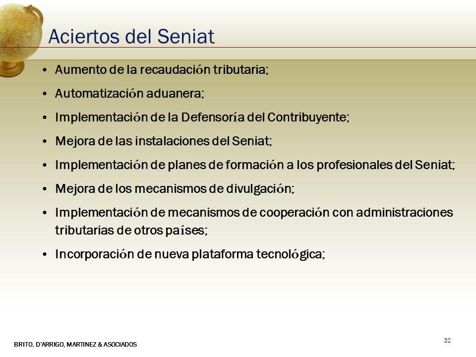 BRITO, DARRIGO, MARTINEZ & ASOCIADOS 32 Aciertos del Seniat Aumento de la recaudaci ó n tributaria; Automatizaci ó n aduanera; Implementaci ó n de la