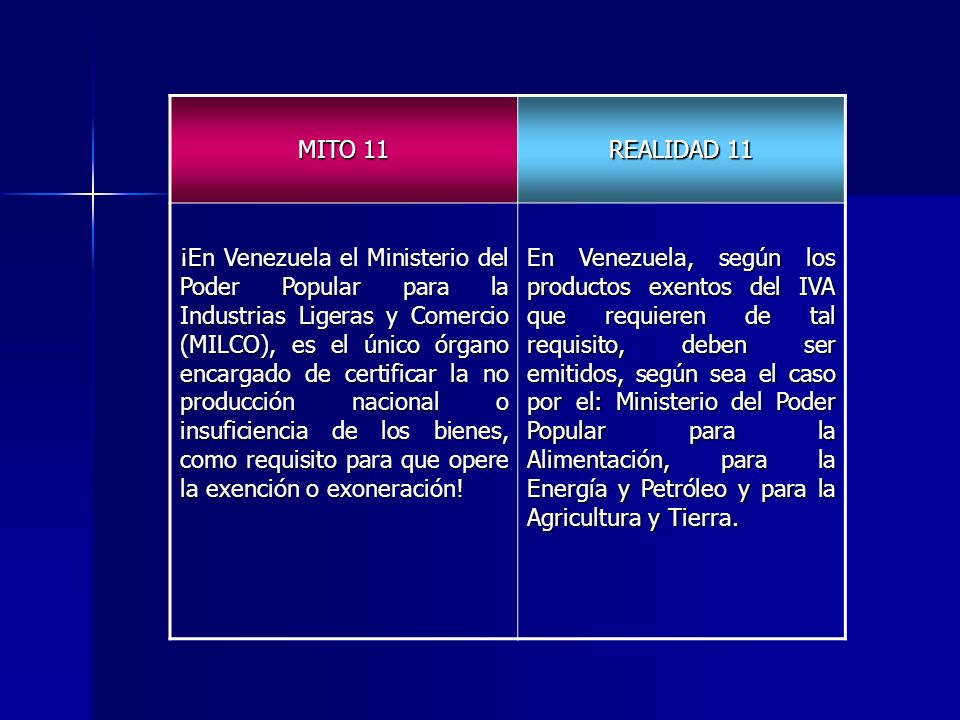 MITO 11 REALIDAD 11 ¡En Venezuela el Ministerio del Poder Popular para la Industrias Ligeras y Comercio (MILCO), es el único órgano encargado de certi