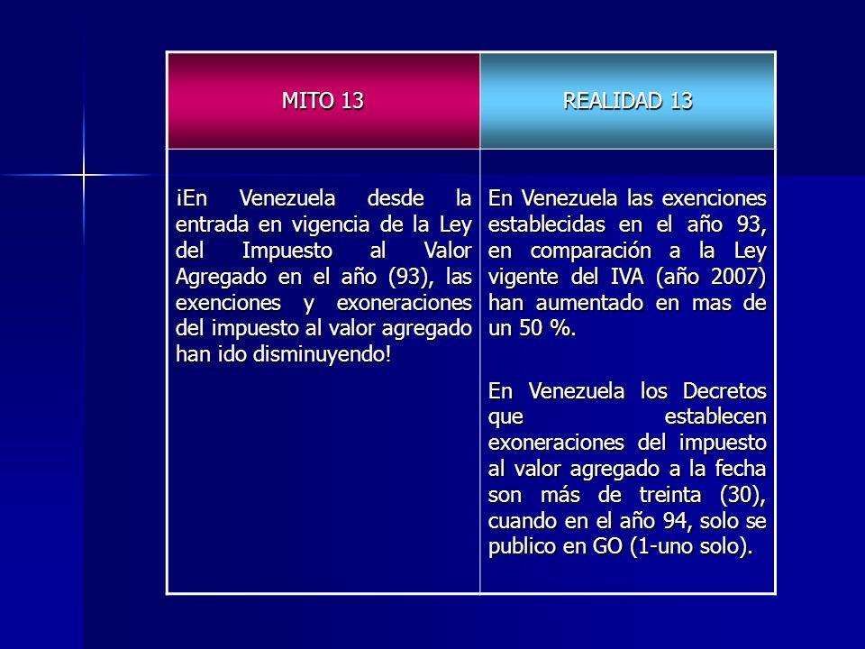 MITO 13 REALIDAD 13 ¡En Venezuela desde la entrada en vigencia de la Ley del Impuesto al Valor Agregado en el año (93), las exenciones y exoneraciones
