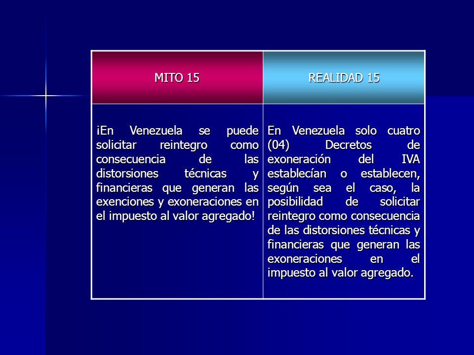 MITO 15 REALIDAD 15 ¡En Venezuela se puede solicitar reintegro como consecuencia de las distorsiones técnicas y financieras que generan las exenciones