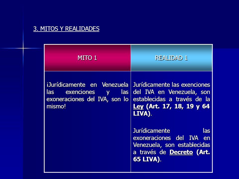 MITO 1 REALIDAD 1 ¡Jurídicamente en Venezuela las exenciones y las exoneraciones del IVA, son lo mismo! Jurídicamente las exenciones del IVA en Venezu