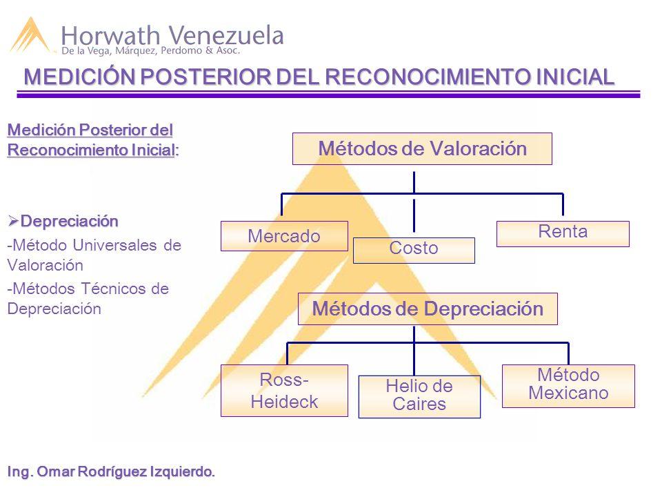 MEDICIÓN POSTERIOR DEL RECONOCIMIENTO INICIAL Medición Posterior del Reconocimiento Inicial: Depreciación Depreciación -Método Universales de Valoraci
