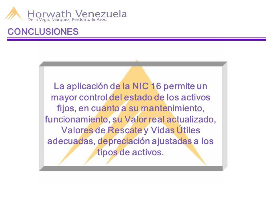 CONCLUSIONES La aplicación de la NIC 16 permite un mayor control del estado de los activos fijos, en cuanto a su mantenimiento, funcionamiento, su Val