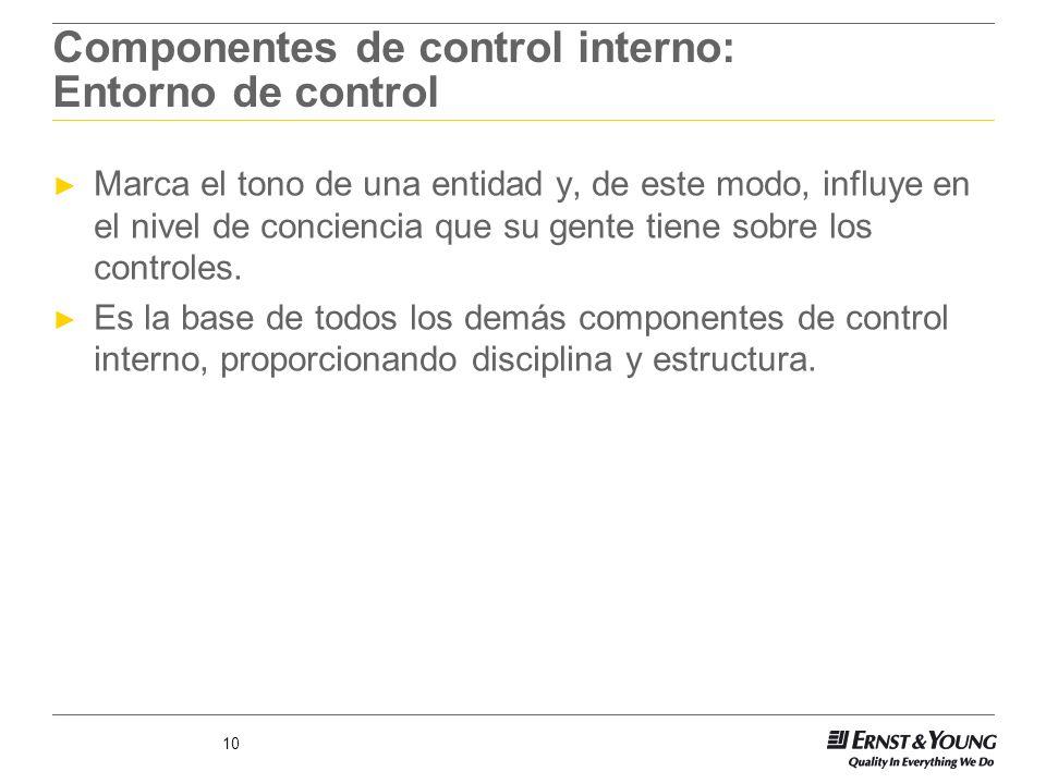 10 Componentes de control interno: Entorno de control Marca el tono de una entidad y, de este modo, influye en el nivel de conciencia que su gente tie