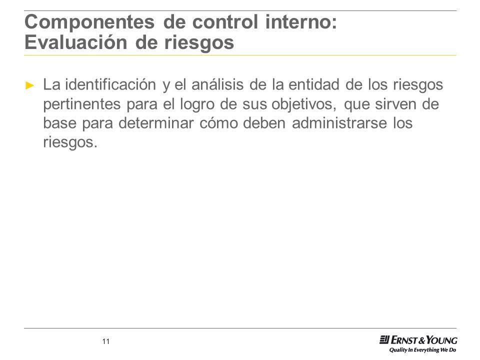 11 Componentes de control interno: Evaluación de riesgos La identificación y el análisis de la entidad de los riesgos pertinentes para el logro de sus