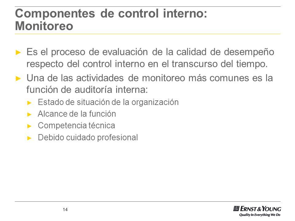 14 Componentes de control interno: Monitoreo Es el proceso de evaluación de la calidad de desempeño respecto del control interno en el transcurso del