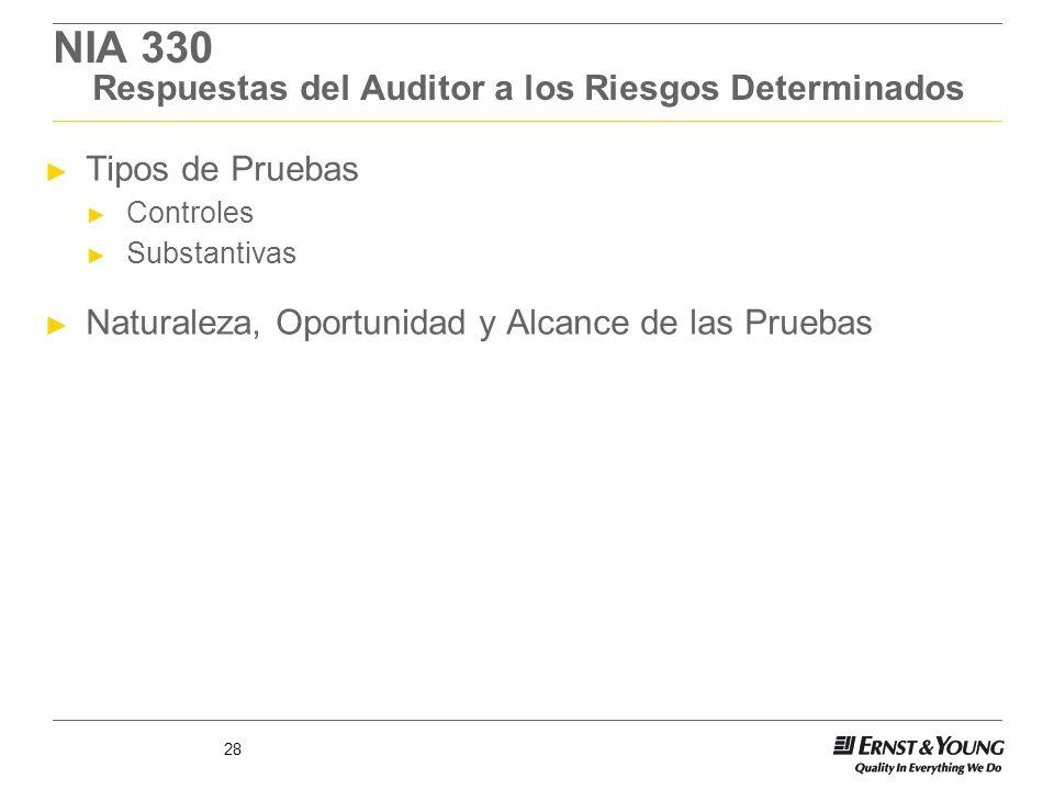 28 NIA 330 Respuestas del Auditor a los Riesgos Determinados Tipos de Pruebas Controles Substantivas Naturaleza, Oportunidad y Alcance de las Pruebas