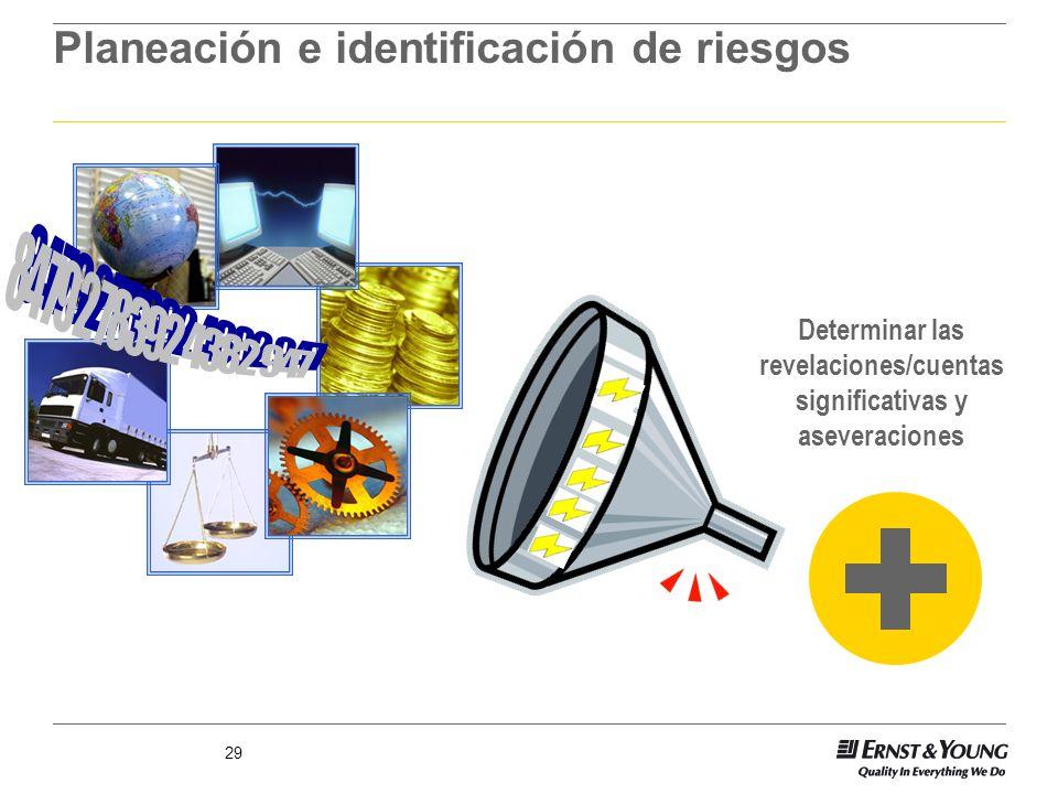 29 Planeación e identificación de riesgos Determinar las revelaciones/cuentas significativas y aseveraciones