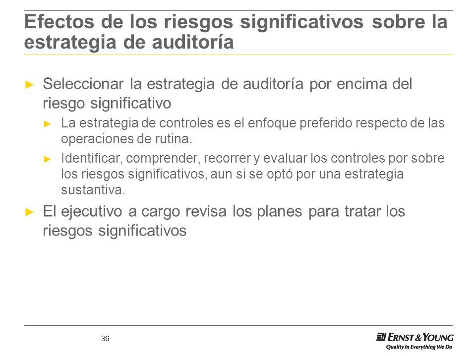 36 Efectos de los riesgos significativos sobre la estrategia de auditoría Seleccionar la estrategia de auditoría por encima del riesgo significativo L