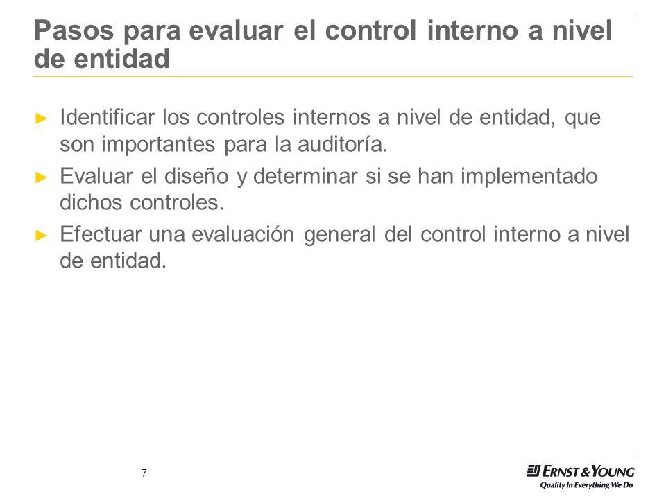 7 Pasos para evaluar el control interno a nivel de entidad Identificar los controles internos a nivel de entidad, que son importantes para la auditorí