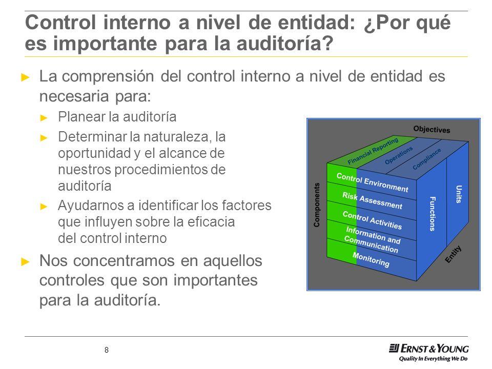 8 Control interno a nivel de entidad: ¿Por qué es importante para la auditoría? La comprensión del control interno a nivel de entidad es necesaria par
