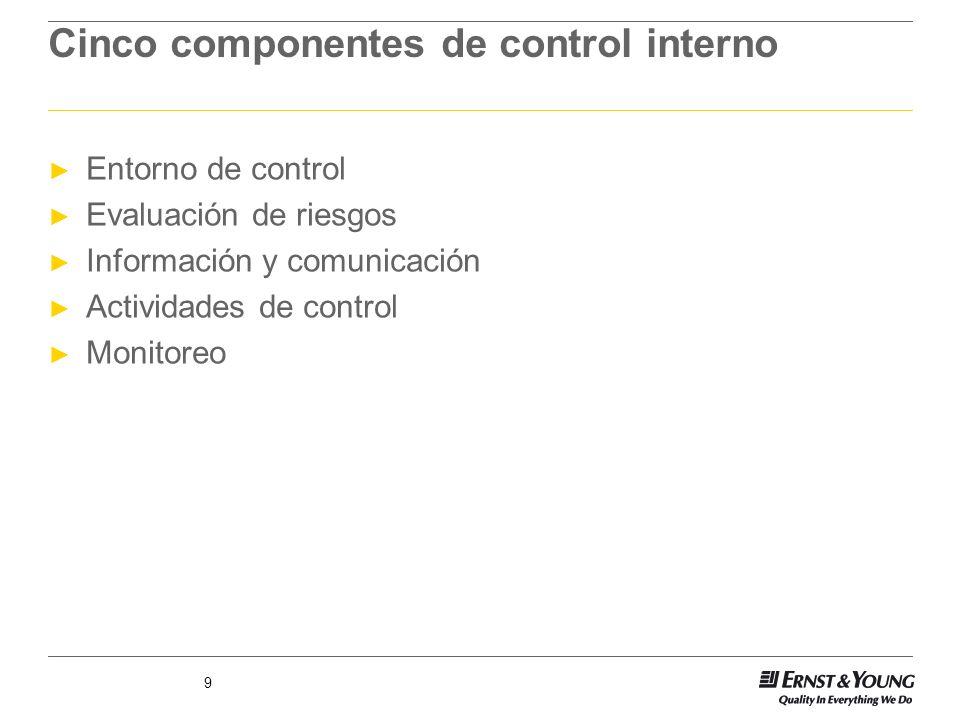 9 Cinco componentes de control interno Entorno de control Evaluación de riesgos Información y comunicación Actividades de control Monitoreo