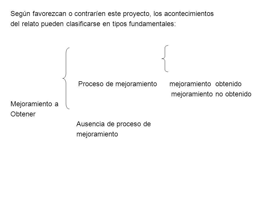 Según favorezcan o contraríen este proyecto, los acontecimientos del relato pueden clasificarse en tipos fundamentales: Proceso de mejoramiento mejora