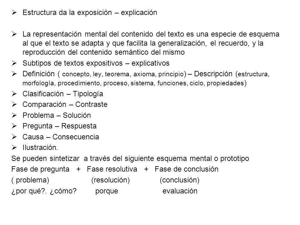 Estructura da la exposición – explicación La representación mental del contenido del texto es una especie de esquema al que el texto se adapta y que f
