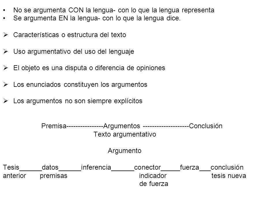 No se argumenta CON la lengua- con lo que la lengua representa Se argumenta EN la lengua- con lo que la lengua dice. Características o estructura del