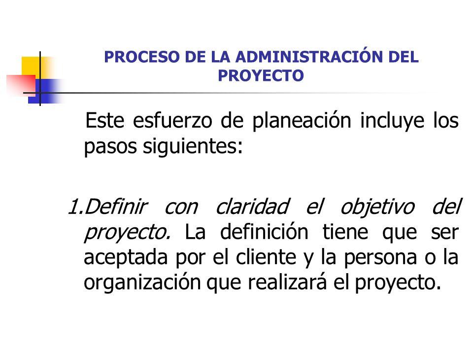 PROCESO DE LA ADMINISTRACIÓN DEL PROYECTO 2.Dividir y subdividir el alcance del proyecto en piezas importantes, o paquetes de trabajo.