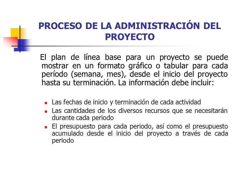 PROCESO DE LA ADMINISTRACIÓN DEL PROYECTO Una vez que se inicia el proyecto es necesario supervisar el avance, para asegurar que todo vaya de acuerdo al plan.