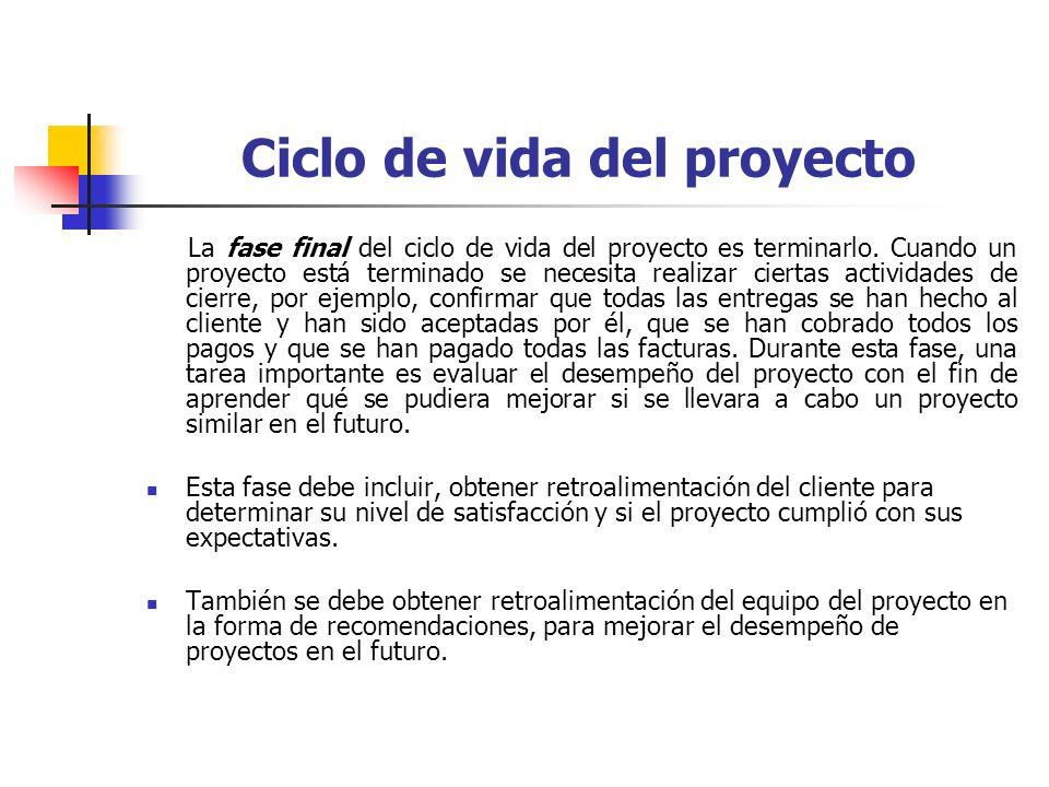 PARA REFORZAR EL APRENDIZAJE Relacione las fases del ciclo de vida del proyecto, de la columna izquierda, con las descripciones de la columna derecha: _____Primera faseA.