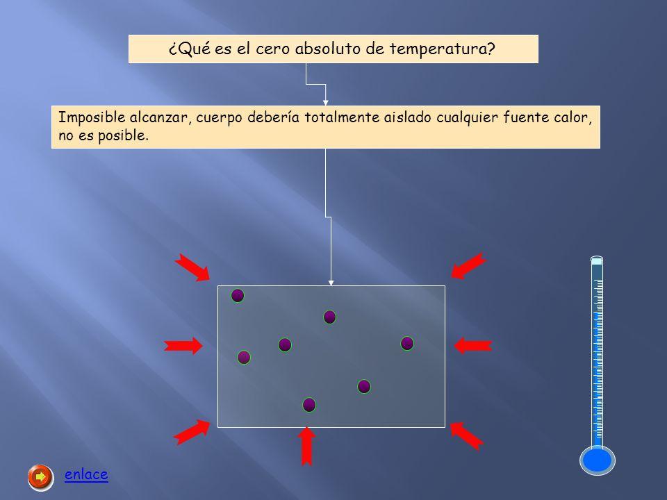 ¿Qué es el cero absoluto de temperatura? Imposible alcanzar, cuerpo debería totalmente aislado cualquier fuente calor, no es posible. enlace