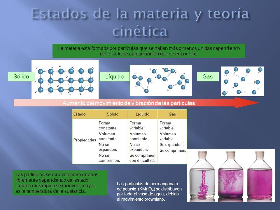 SólidoLíquidoGas La materia está formada por partículas que se hallan más o menos unidas dependiendo del estado de agregación en que se encuentre. Las