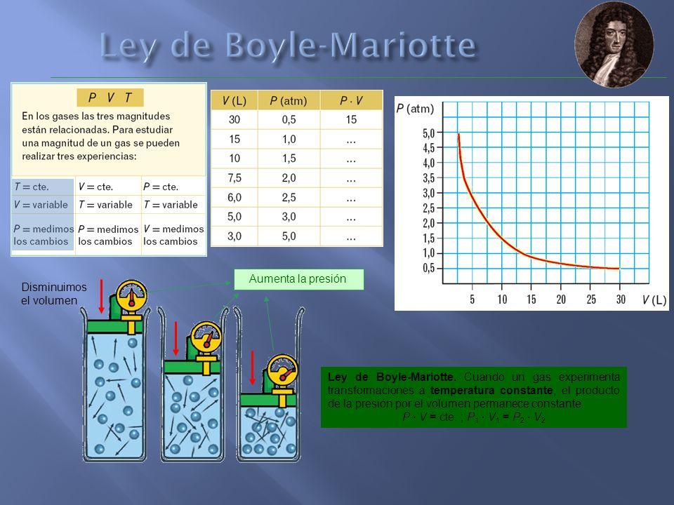 Ley de Boyle-Mariotte. Cuando un gas experimenta transformaciones a temperatura constante, el producto de la presión por el volumen permanece constant