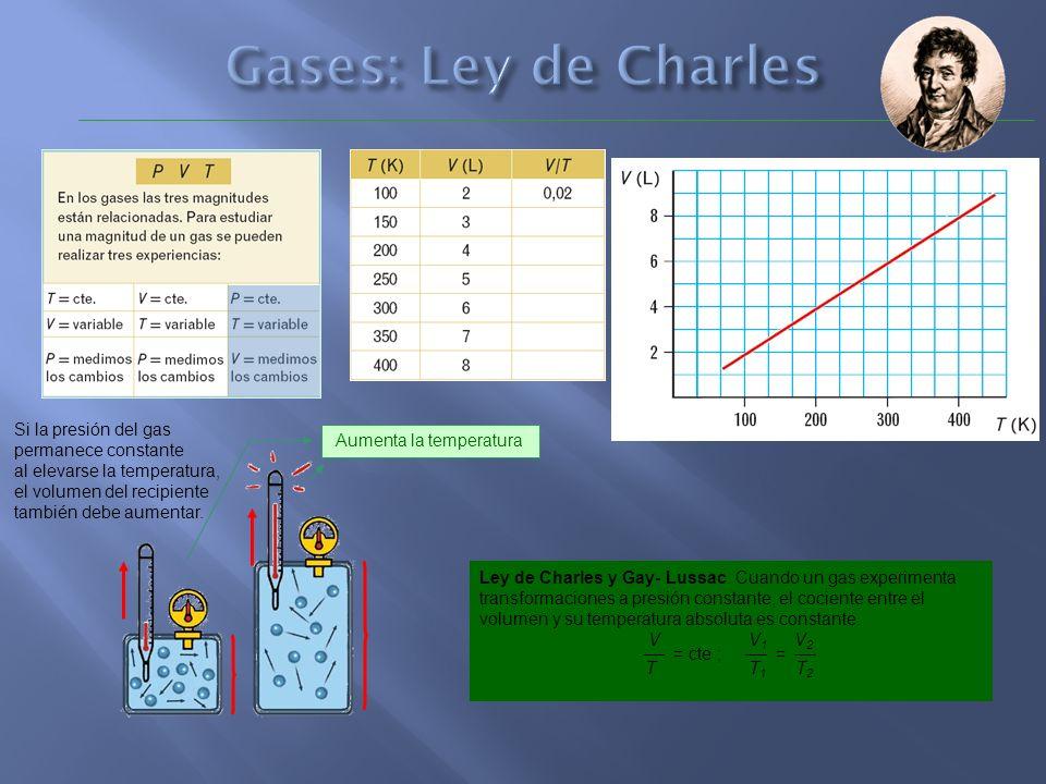 Si la presión del gas permanece constante al elevarse la temperatura, el volumen del recipiente también debe aumentar. Ley de Charles y Gay- Lussac. C