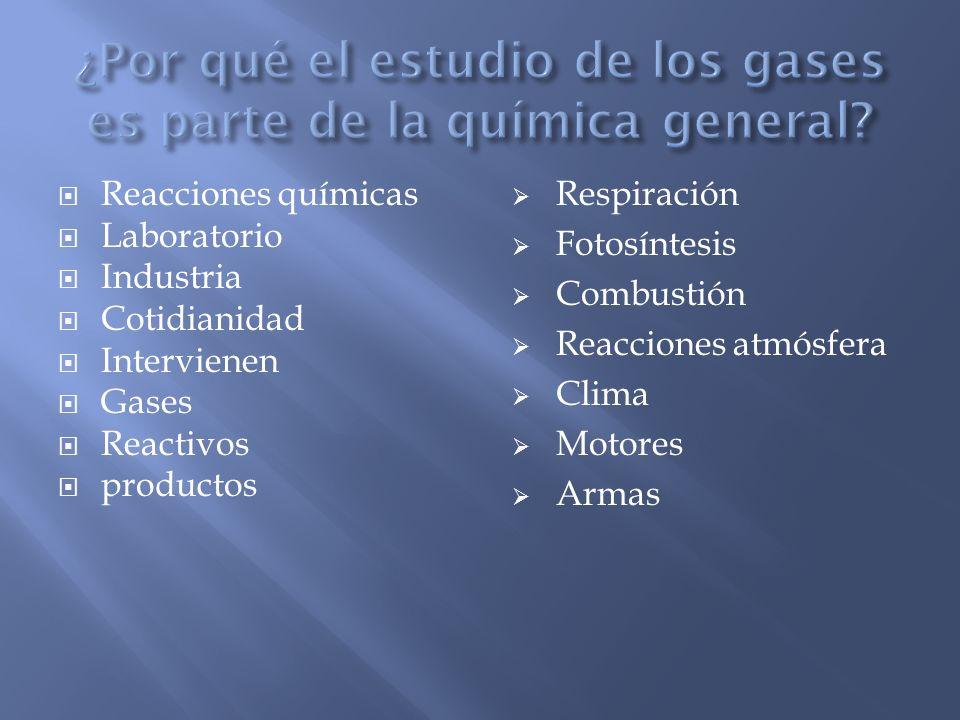 Reacciones químicas Laboratorio Industria Cotidianidad Intervienen Gases Reactivos productos Respiración Fotosíntesis Combustión Reacciones atmósfera