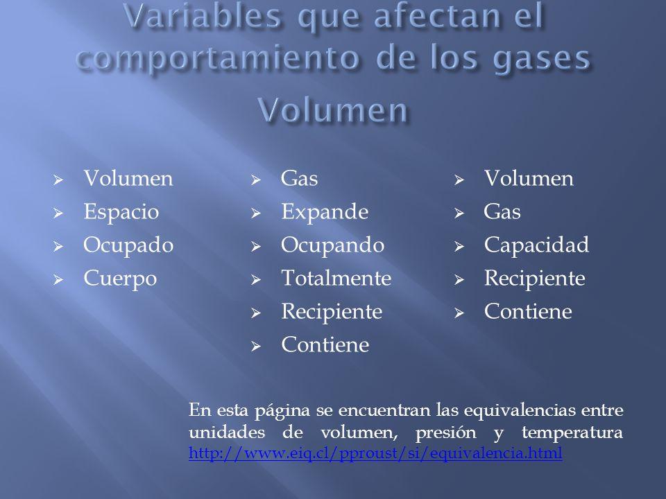 En esta página se encuentran las equivalencias entre unidades de volumen, presión y temperatura http://www.eiq.cl/pproust/si/equivalencia.html http://