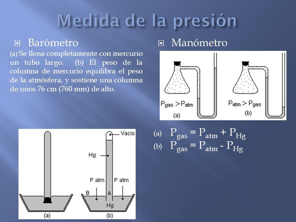Barómetro (a) Se llena completamente con mercurio un tubo largo. (b) El peso de la columna de mercurio equilibra el peso de la atmósfera, y sostiene u