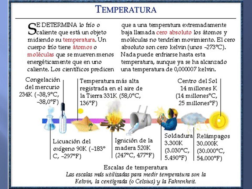 Si la presión del gas permanece constante al elevarse la temperatura, el volumen del recipiente también debe aumentar.