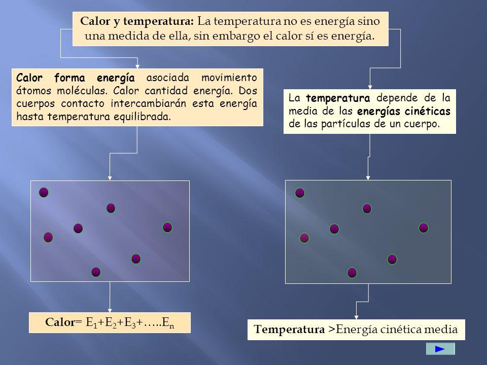 Calor y temperatura: La temperatura no es energía sino una medida de ella, sin embargo el calor sí es energía. Calor forma energía asociada movimiento