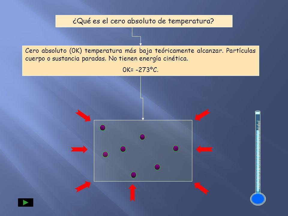¿Qué es el cero absoluto de temperatura? Cero absoluto (0K) temperatura más baja teóricamente alcanzar. Partículas cuerpo o sustancia paradas. No tien