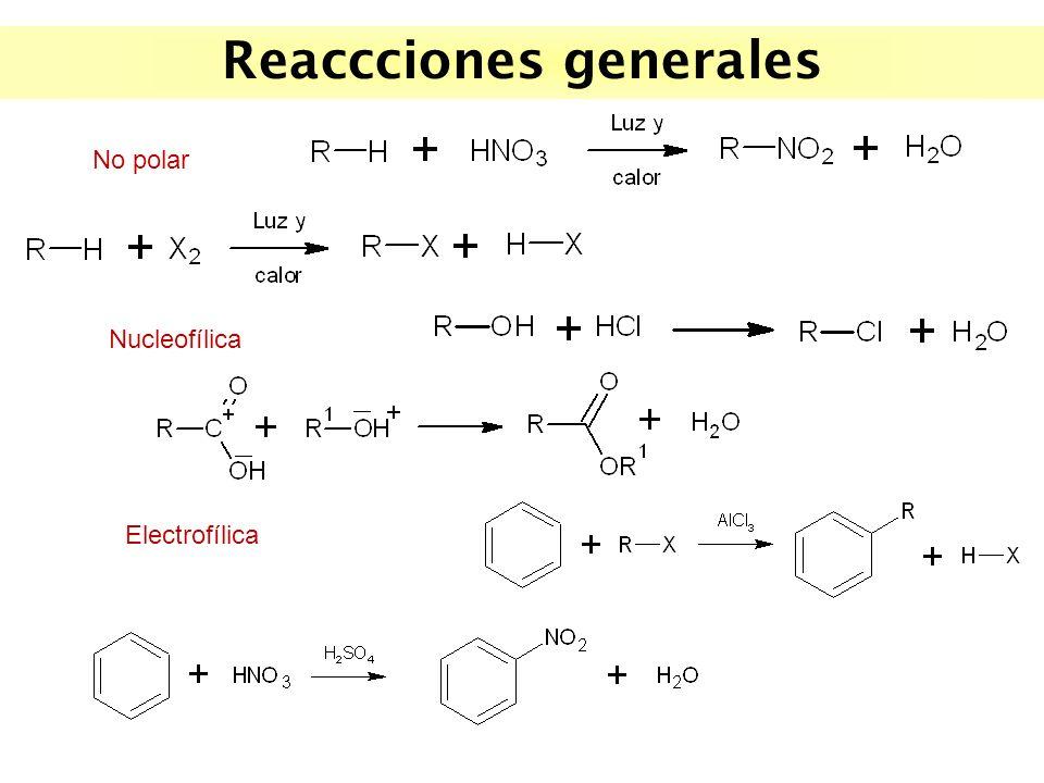 Reaccciones generales No polar Nucleofílica Electrofílica