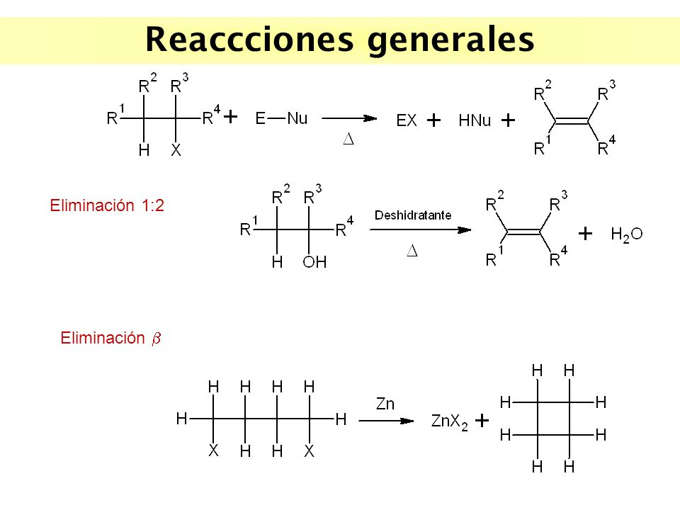 Reaccciones generales Eliminación 1:2 Eliminación