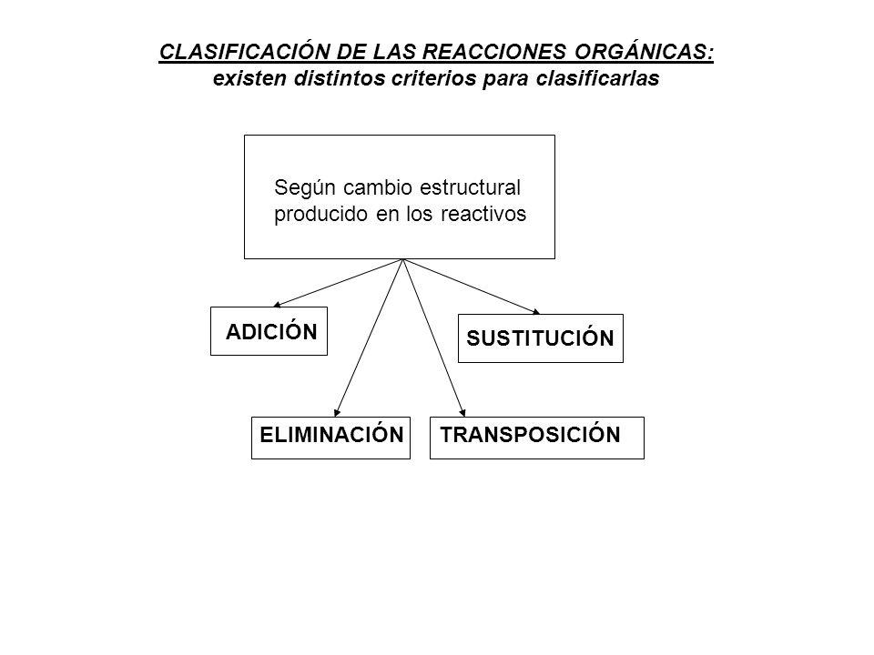 CLASIFICACIÓN DE LAS REACCIONES ORGÁNICAS: existen distintos criterios para clasificarlas Según cambio estructural producido en los reactivos ADICIÓN