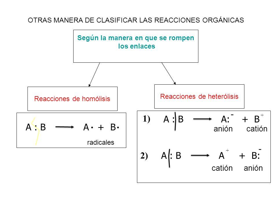 OTRAS MANERA DE CLASIFICAR LAS REACCIONES ORGÁNICAS Según la manera en que se rompen los enlaces Reacciones de homólisis Reacciones de heterólisis A :
