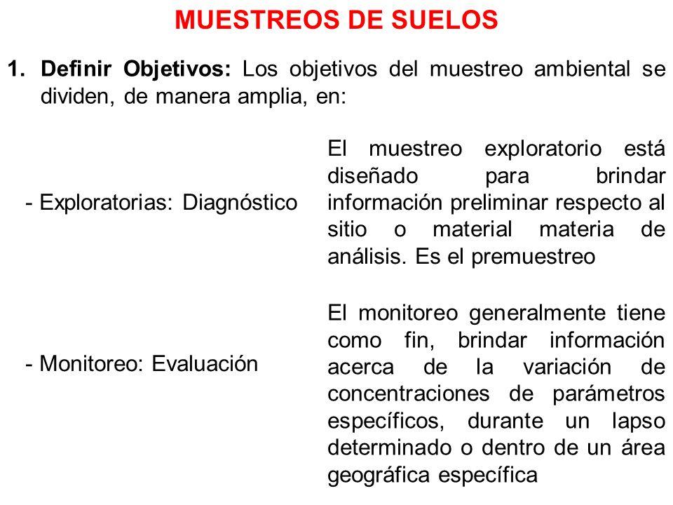 1.Definir Objetivos: Los objetivos del muestreo ambiental se dividen, de manera amplia, en: - Exploratorias: Diagnóstico - Monitoreo: Evaluación El mu