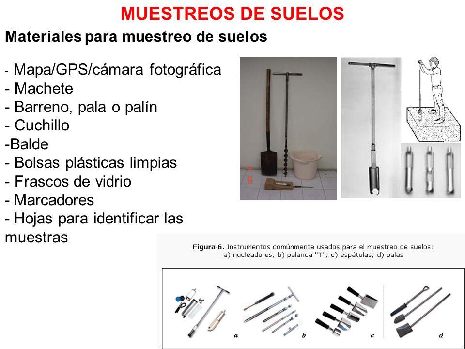 Materiales para muestreo de suelos - Mapa/GPS/cámara fotográfica - Machete - Barreno, pala o palín - Cuchillo -Balde - Bolsas plásticas limpias - Fras